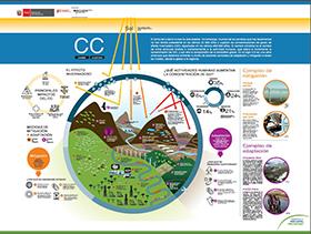 Infografía 1_DGCCDRH
