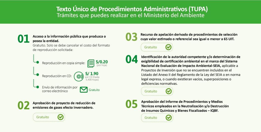 Texto nico de procedimientos administrativos atenci n a la ciudadan a - Oficinas de atencion a la ciudadania linea madrid ...