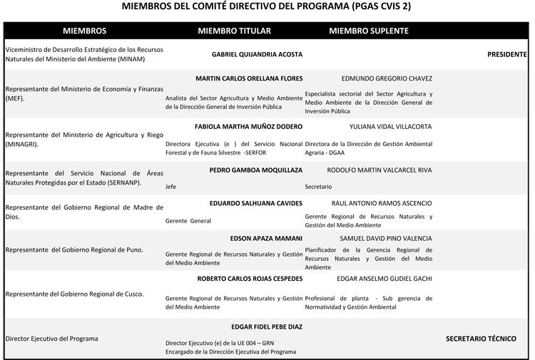 MIEMBROS-DEL-cdp-del-PGAS-CVIS-2-(2)